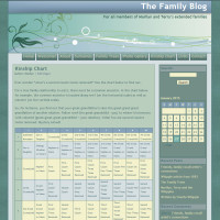 Family Tree website - Kinship chart