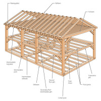 Heavy Timber Framing - Nomenclature