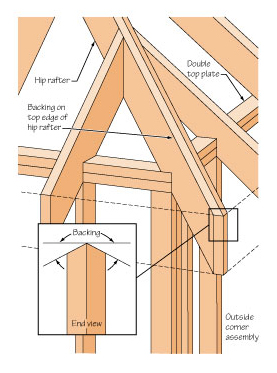 Carpentry - Roofing