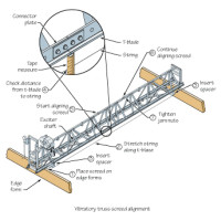 Vibratory Truss Screed Alignment
